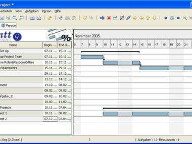 Schedule Project with C++
