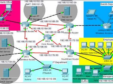 Scalling Networks - configure & Troubleshoot Network