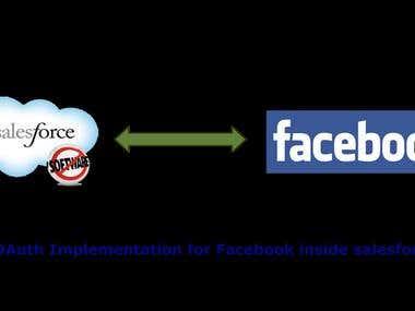 Salesforce facebook Integration