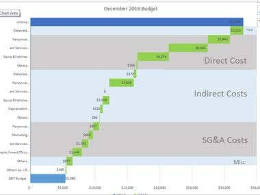 Waterfall Bridge Chart in Excel