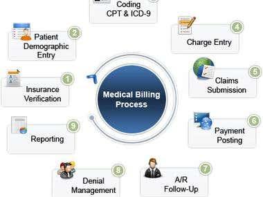 Medi-claim Posting