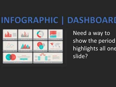 INFOGRAPHIC | DASHBOARD