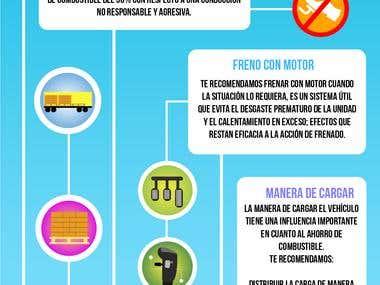 Infographics / Infografias