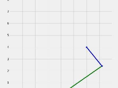 Python/Matplotlib - Simple Inverse kinematics Solver