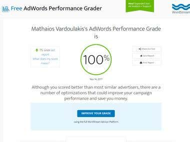 Adwords Performance Grade By Wordstream