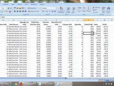 Data analysis for sales