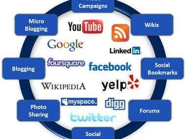 Social Media Marketing : Advance Ankle Foot