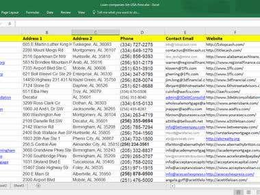 Loan companies list USA
