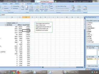 Excel Pivot table analysis