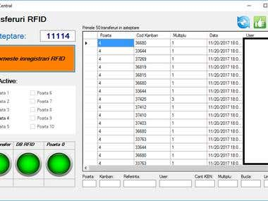 Automatic Transfer In ERP Using RFID