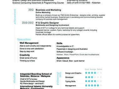 Resume Designer Profiles