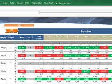 International sales Leaderboard