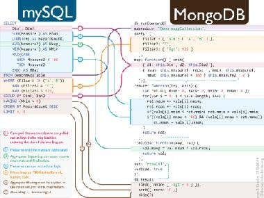 MySQL to MongoDB(NoSQL) for full content search engine