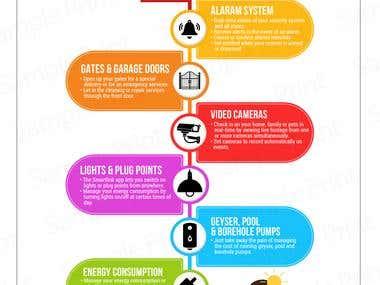 Infographics designed
