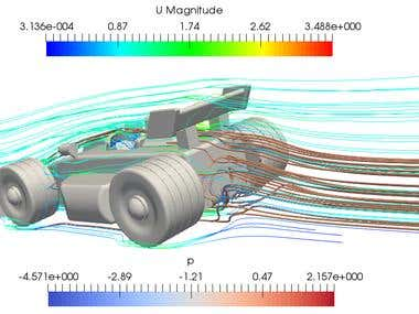 CFD of Toy Car with OpenFOAM