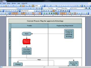Process Mapping in Visio