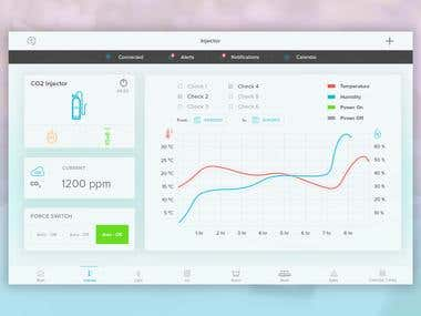 App Design - Dashboard for tablet