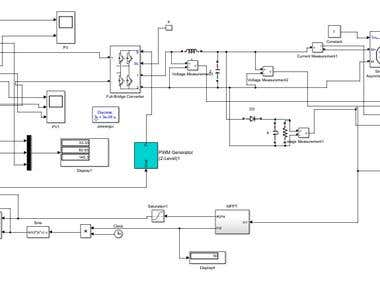 Matlab/Simulink model
