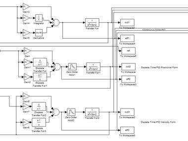 Control Systems Project