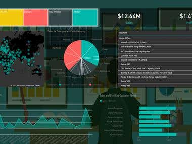 Excel Reporting: Business Intelligence Dashboard