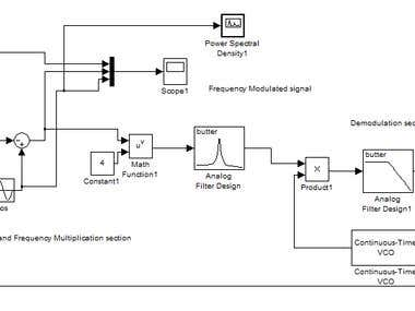 FM system Simulink