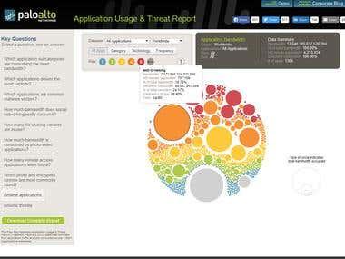 D3 Chart Application
