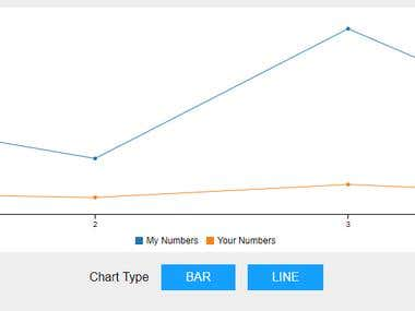 D3 Line & Bar Chart Application