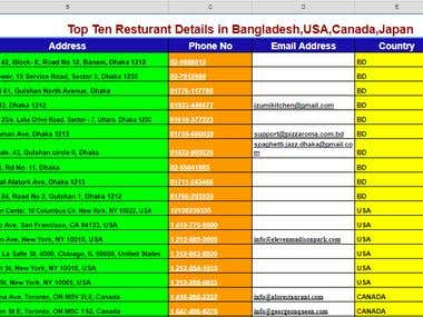 Top 10 restaurant detail in bangladesh US And Canda