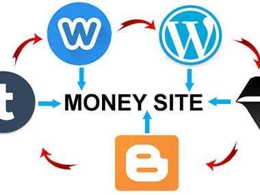 Web 2.0 contexual Link Building