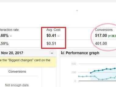 Adword Campaign Optimization