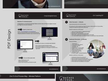 Graphic design | Brochure | Business card | Letterhead | PPT