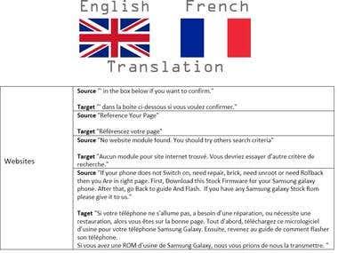 Wedsites translation