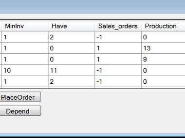 Warehouse Management tool