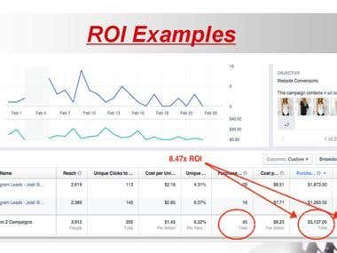 ROI and PPC