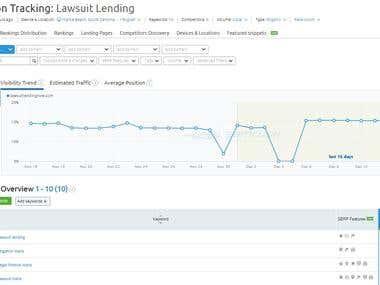 SEO Services forLawsuit Lending