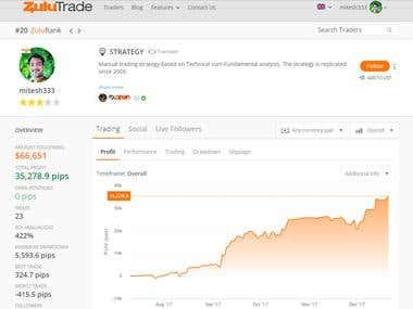 https://www.zulutrade.com/trader/358534/trading