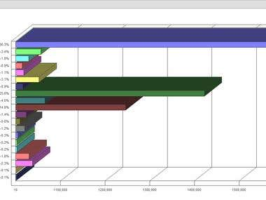 Expense by Category Graph