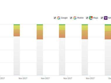 Local SEO for brick and mortar business - Started Q4 2017