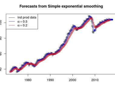 Forecasting R