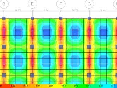 Slab analysis using Finite Element Analysis