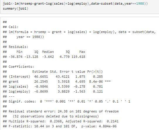 Regression Analysis R, Matlab, Python and STATA | Freelancer