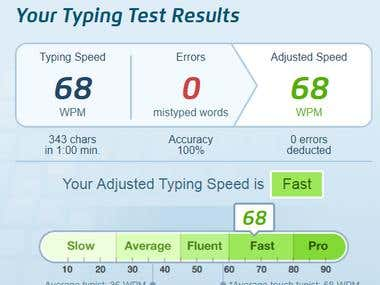 Typing Test Results
