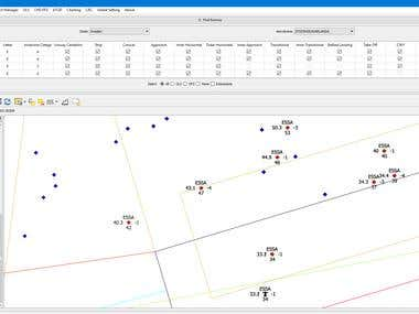 Airport Management System(PyQT, Quantum GIS)