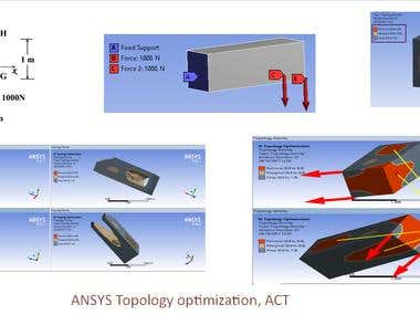 Topology optimisation using ANSYS ACT