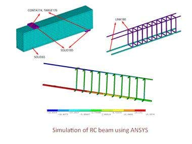 RC concrete beam softening analysis(ANSYS)