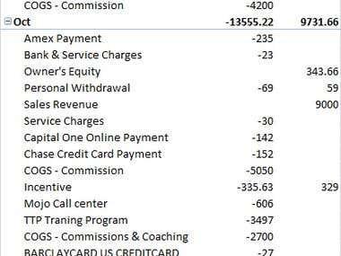 Bank Statement Analysis
