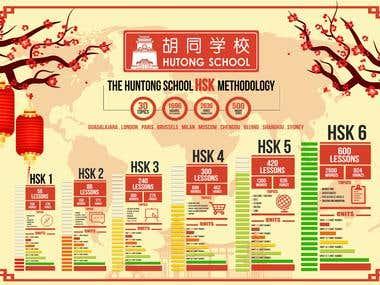 Infograph Banner