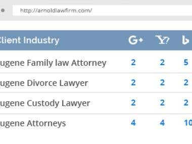 #1 Rank - Arnoldlawfirm.com