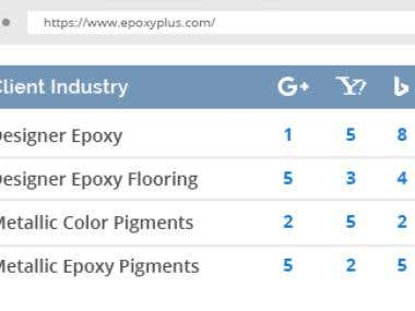 Top Rank Google - Epoxy Plus