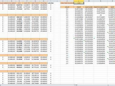 Excel bets wins and losses calculator